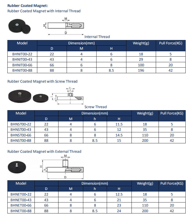heavy duty rubber coated magnets